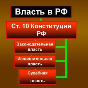 Органы власти Кировского