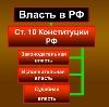 Органы власти в Кировском